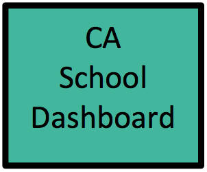 CA Dashboard